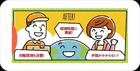 after「労働環境改善!環境問題に貢献!手間がかからない!」