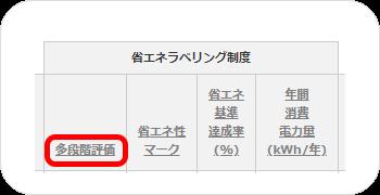 省エネ型製品情報サイトの検索結果画面